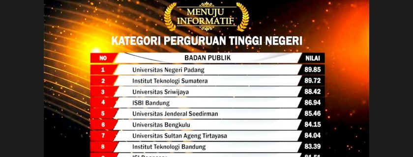 """Anugerah Keterbukaan Informasi Publik 2020, UNIB Naik Peringkat """"Menuju Informatif"""""""